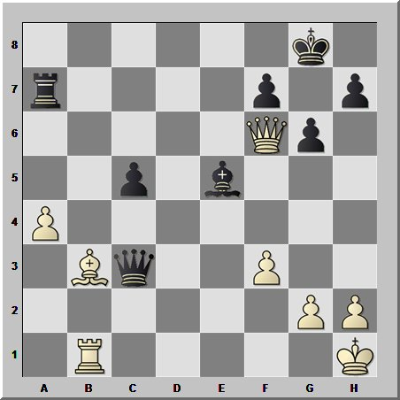 Выигрыш в шахматах, как правило, состоит из совокупности слабостей и связок