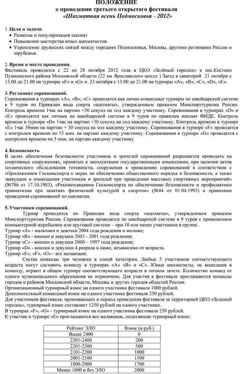 фестиваль «Шахматная осень Подмосковья - 2012»