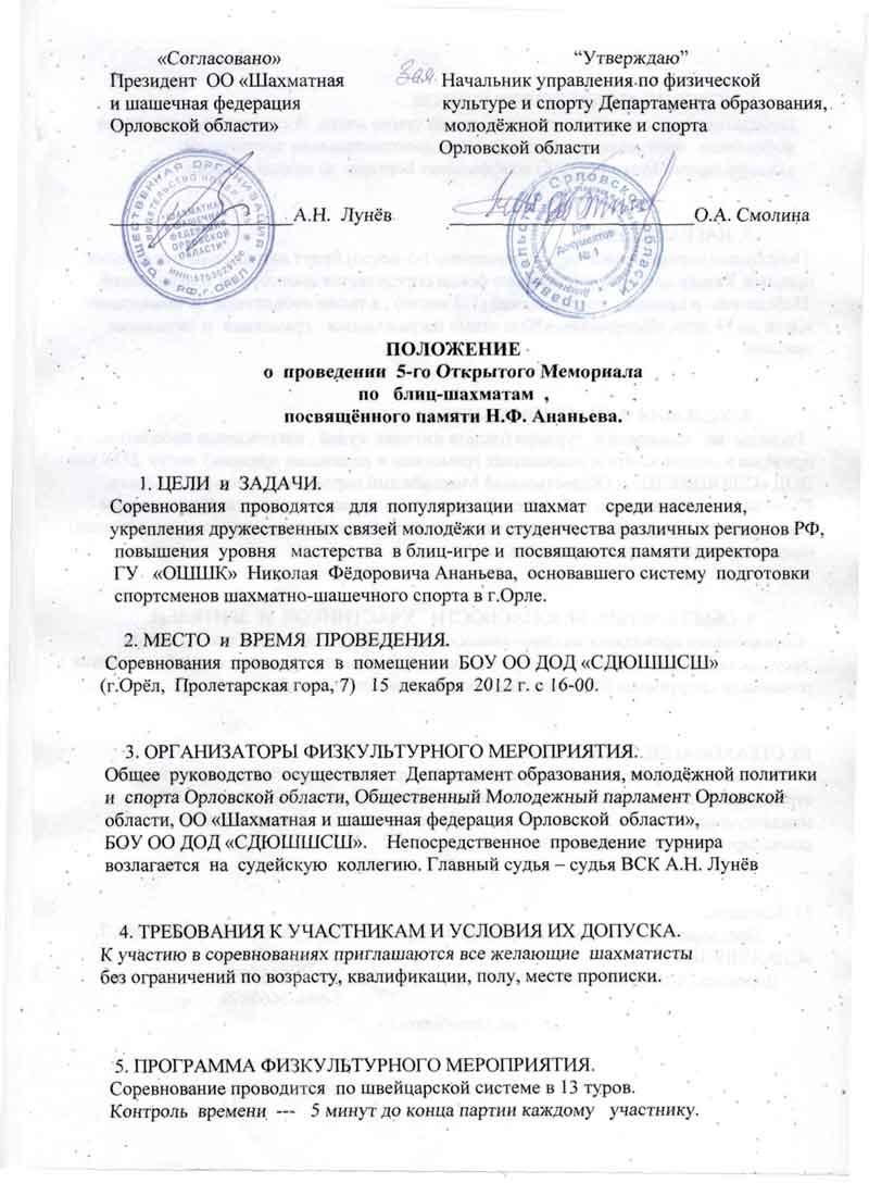 5-й Мемориал, посвящённый памяти Н.Ф.Ананьева