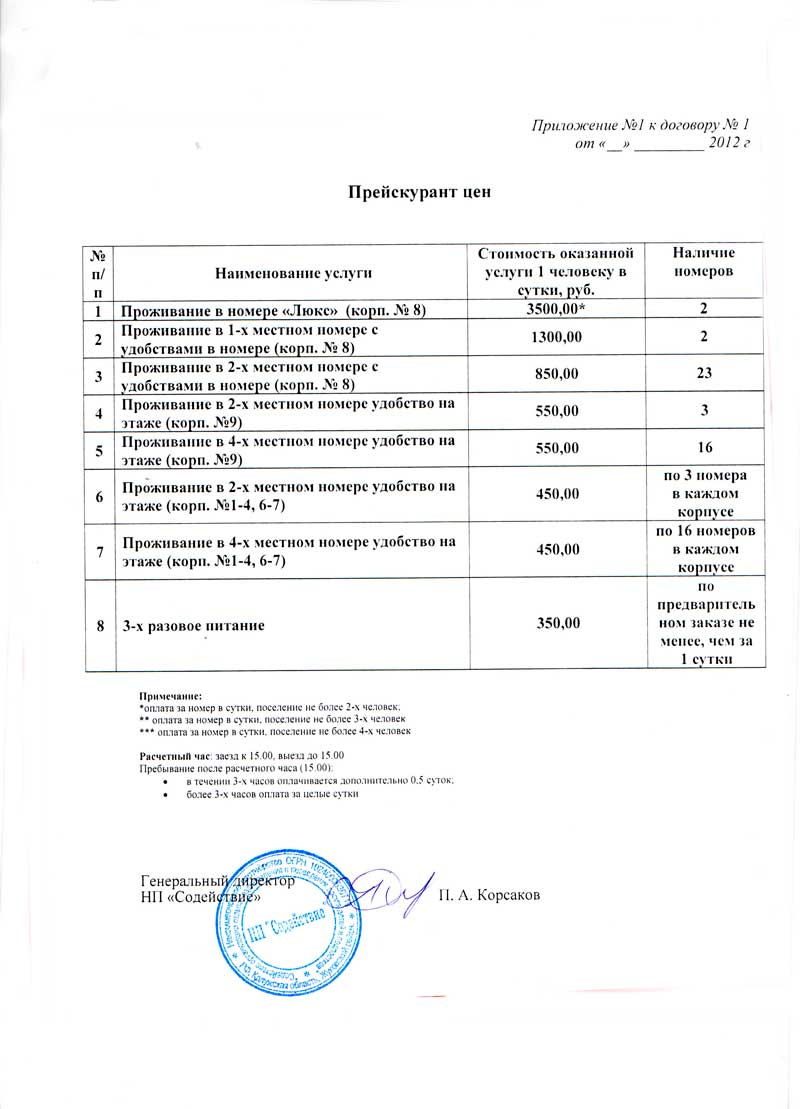 «Обнинск - первый Наукоград России» — 2012, цены на проживание