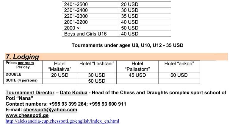 «Кубок Наны Александрия – 2013», VIII международный шахматный фестиваль